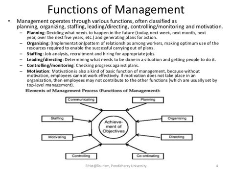 Four Functions Of Management Essay by The Organizing Function Of Managemen Websitereports243