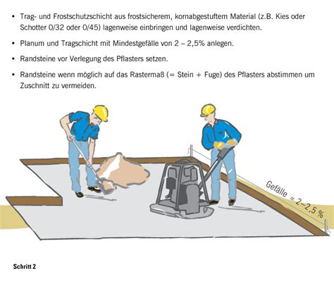 Angebot Legen Muster Service Technische Hilfe Verlegeanleitungen Verlegeanleitung Pflaster Kann Baustoffwerke