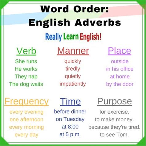 exle of adverb best 25 adverbs ideas on noun chart exles of adjectives and h adjectives