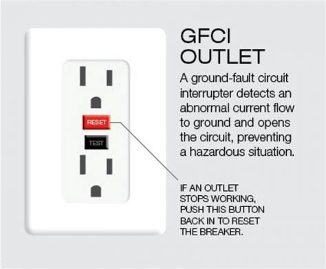 how to reset bathroom outlet what are the buttons on my electrical outlet angie s list