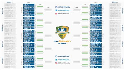 copa do brasil confrontos da copa do brasil 2017 s 227 o definidos