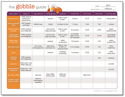 free printable meal planning guide the gobble guide a free thanksgiving planner design finch