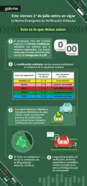 Calendario De Verificacion Vehicular Calendario Verificaci 243 N Vehicular 2017 Calendariolaboral