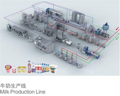 layout pabrik yoghurt pequena escala integrada leite iogurte m 225 quinas de