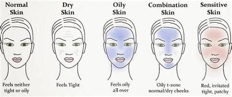 skin types understanding your skin type