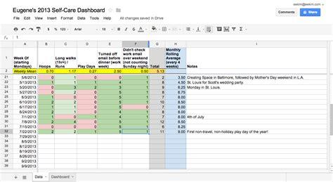 Spreadsheet Dashboard by Eugene Eric 187 My Self Care Dashboard