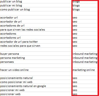 Planner Online c 243 mo empezar a ser un youtuber estrategia y herramientas
