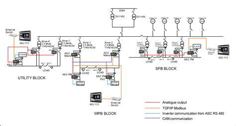 solar power plant circuit diagram solar power plant wiring diagram wiring diagram