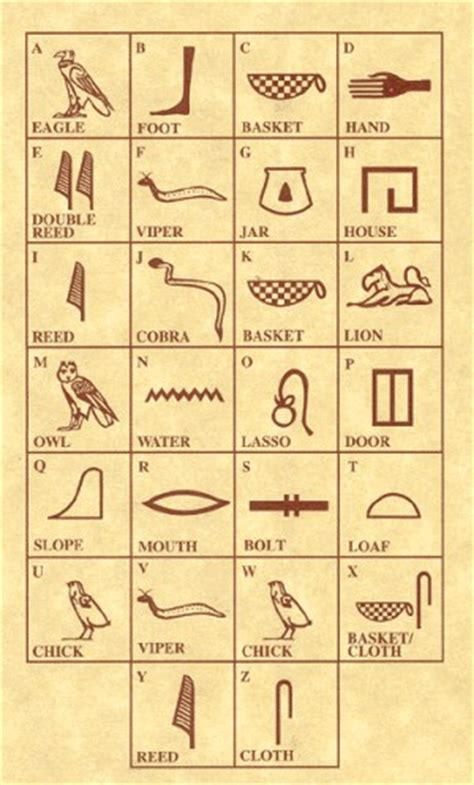 egyptian symbols and their meanings egyptian quotes and meanings quotesgram