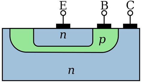 planar diode wiki file npn bjt planar cross section svg wikimedia commons