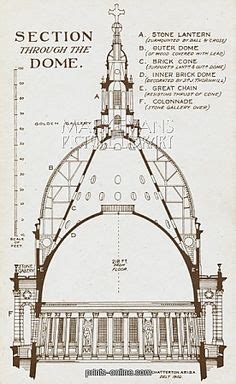 Domed Section Of A Church by Domes On Cathedrals Architecture Sketches And