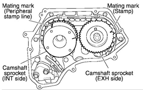 2004 Nissan Altima Timing Chain 2004 Nissan Altima You Set Timing Chain Marks