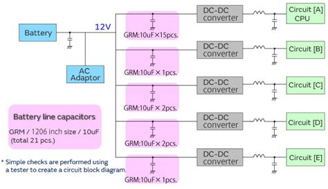 mlcc ceramic capacitor acoustic noise mlcc solutions for suppressing acoustic noise in the