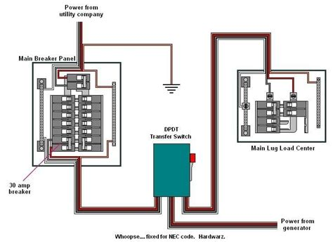 generator manual transfer switch wiring diagram wiring