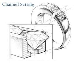 doodle draw channel ring settings source of virginia