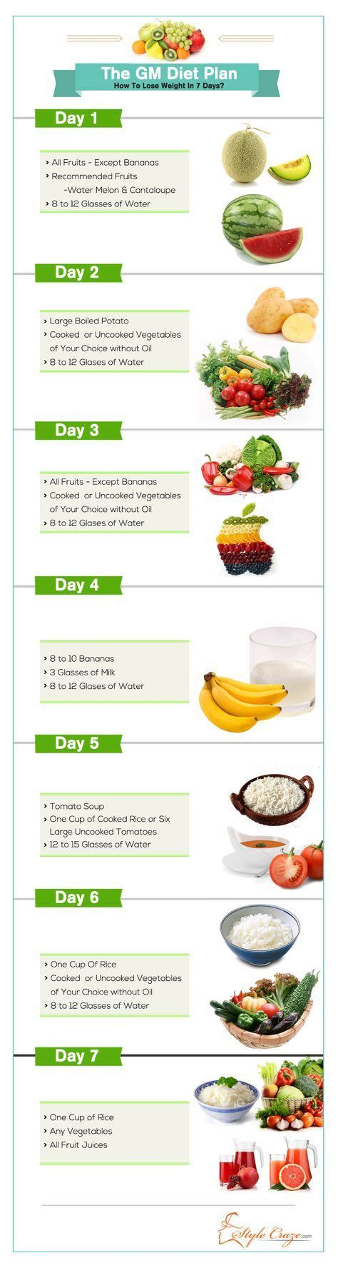 Gm Detox Diet Reviews by 17 Best Ideas About Gm Diet On 7 Day Diet
