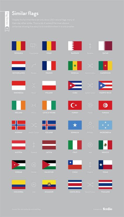 flags of the world design quatre choses que vous ignoriez sur les drapeaux du monde