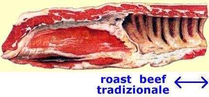 come cucinare il roast beef in padella roast beef ricette in padella al forno in crosta