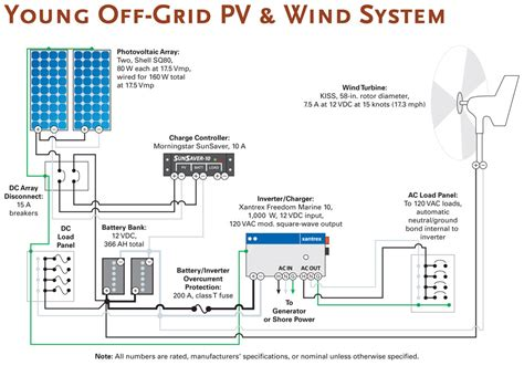 rooftop sw cooler installation grid solar system schematic pics about space
