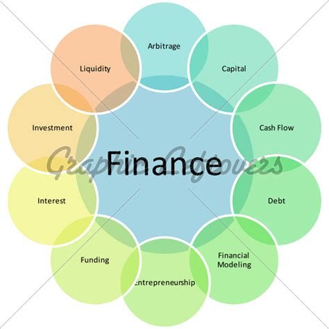 Strategy Mba Sponsorship by Finance Components Business Diagram 183 Gl Stock Images