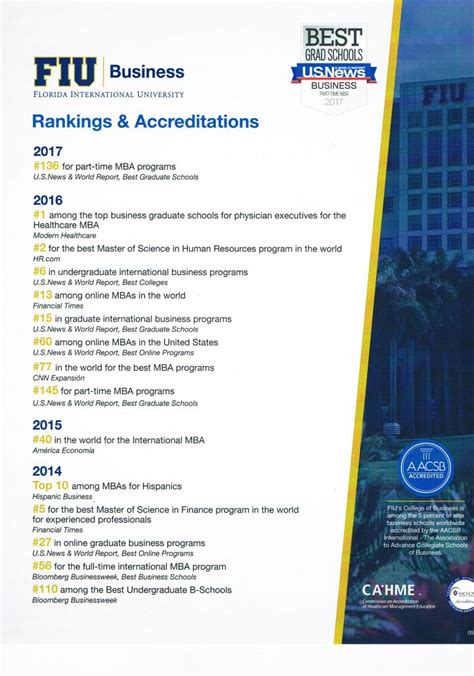 Bloomberg Mba Rankings 2013 by Professional Master Of Business Administration Qlu