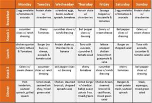 organization on pinterest weekly menu planners weekly meal plans and grocery lists