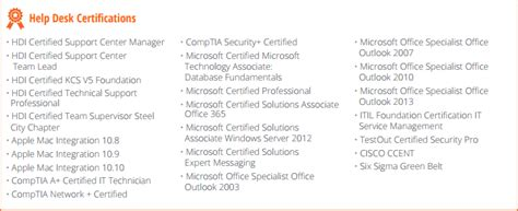 help desk certifications pc good guys