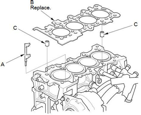 honda accord under dash fuse box diagram diy wiring diagram