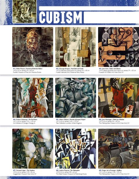 when was cubism created the smartteacher resource cubism movement binder notes