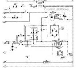 rheem wiring diagram gas furnace the knownledge