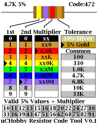 resistor colour code tool resistor calculator hobby hour 28 images mehrish yousuf resistor color code tool uchobby