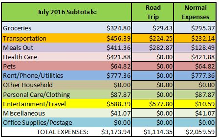 our july 2016 costa rica cost of living retire for less