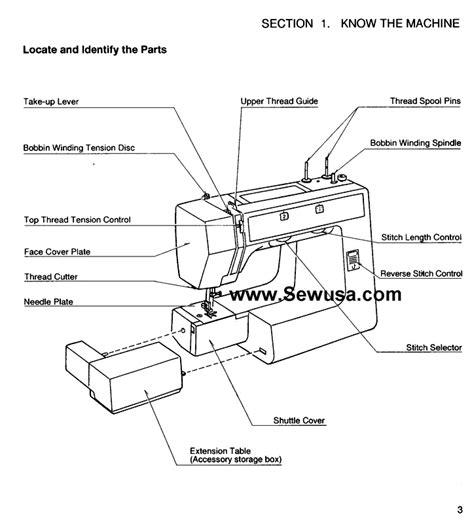 kenmore sewing machine parts diagram kenmore sewing machine wiring diagram get free image