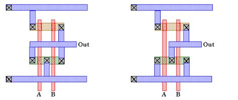 layout design of cmos nor gate design rules