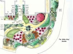 New Zealand Treehouse - a native garden design design within reach