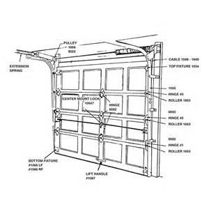 Barton Overhead Door Wood Garage Doors Barton Overhead Best Free Home Design Idea Inspiration