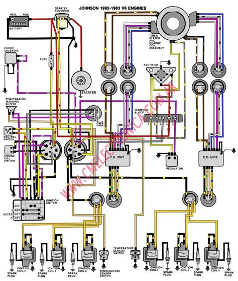 evinrude xp 150 wiring diagram get free image about