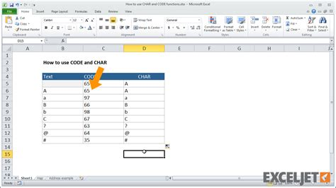 excel jet tutorial excel tutorial how to use char and code functions
