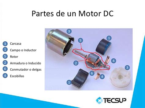 inductor e inducido motor electrico inductor e inducido motor electrico 28 images dossier motor electrico m 225 quinas