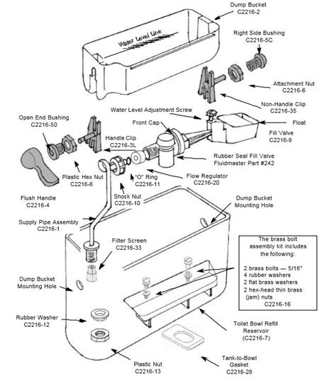 Glacier Bay Kitchen Faucet by Sink Trap Schematic Sink Get Free Image About Wiring Diagram