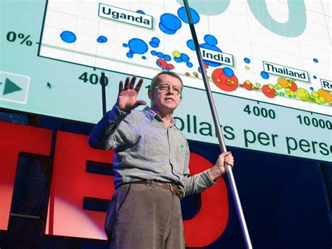 hans rosling ted talks hans rosling asia s rise how and when ted talk ted