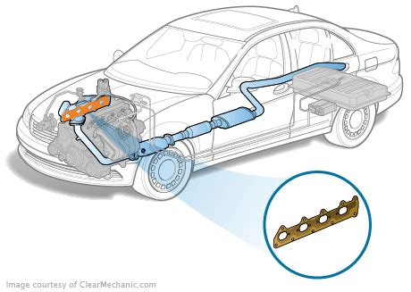 toyota camry exhaust manifold gasket replacement cost estimate