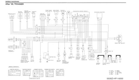 07 yfz 450 wiring diagram wiring diagram with description