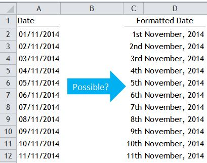 date format th php date formats a trick to format date with st nd rd