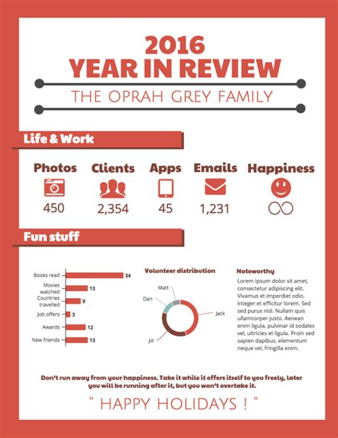 year end review template image collections templates