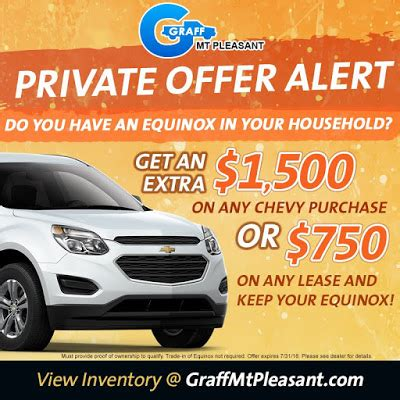 2016 chevrolet equinox prices new chevrolet equinox fwd