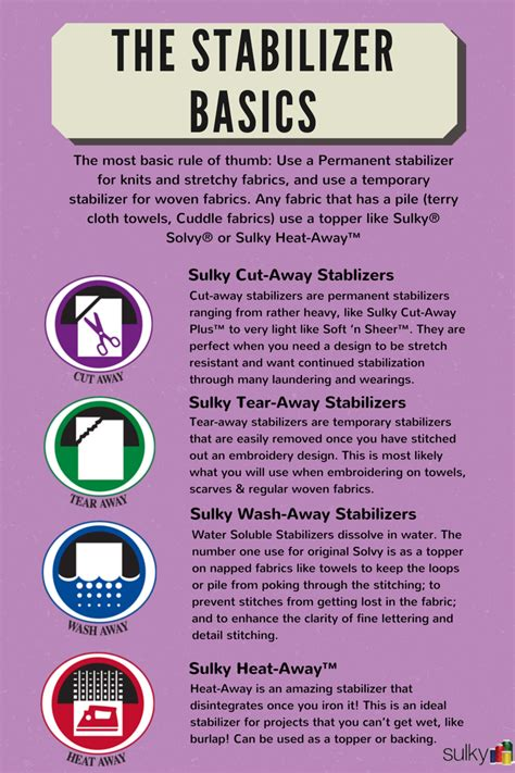9 best stabilizers images on pinterest embroidery the sulky stabilizer infographic sulky