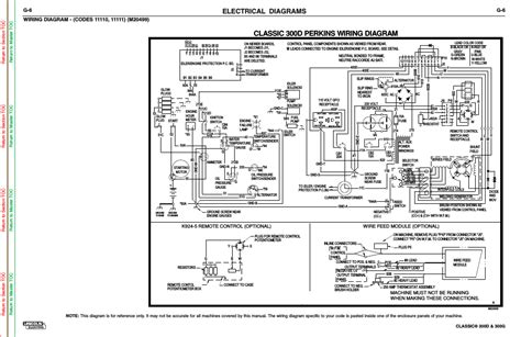 lincoln electric wire diagram 29 wiring diagram images