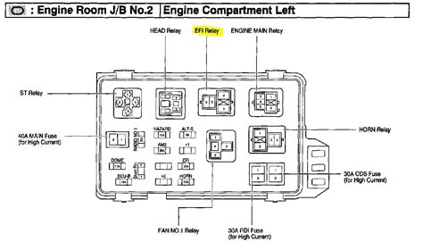 toyota camry questions    fuel pump relay cargurus