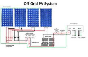welcome to yashika energy system